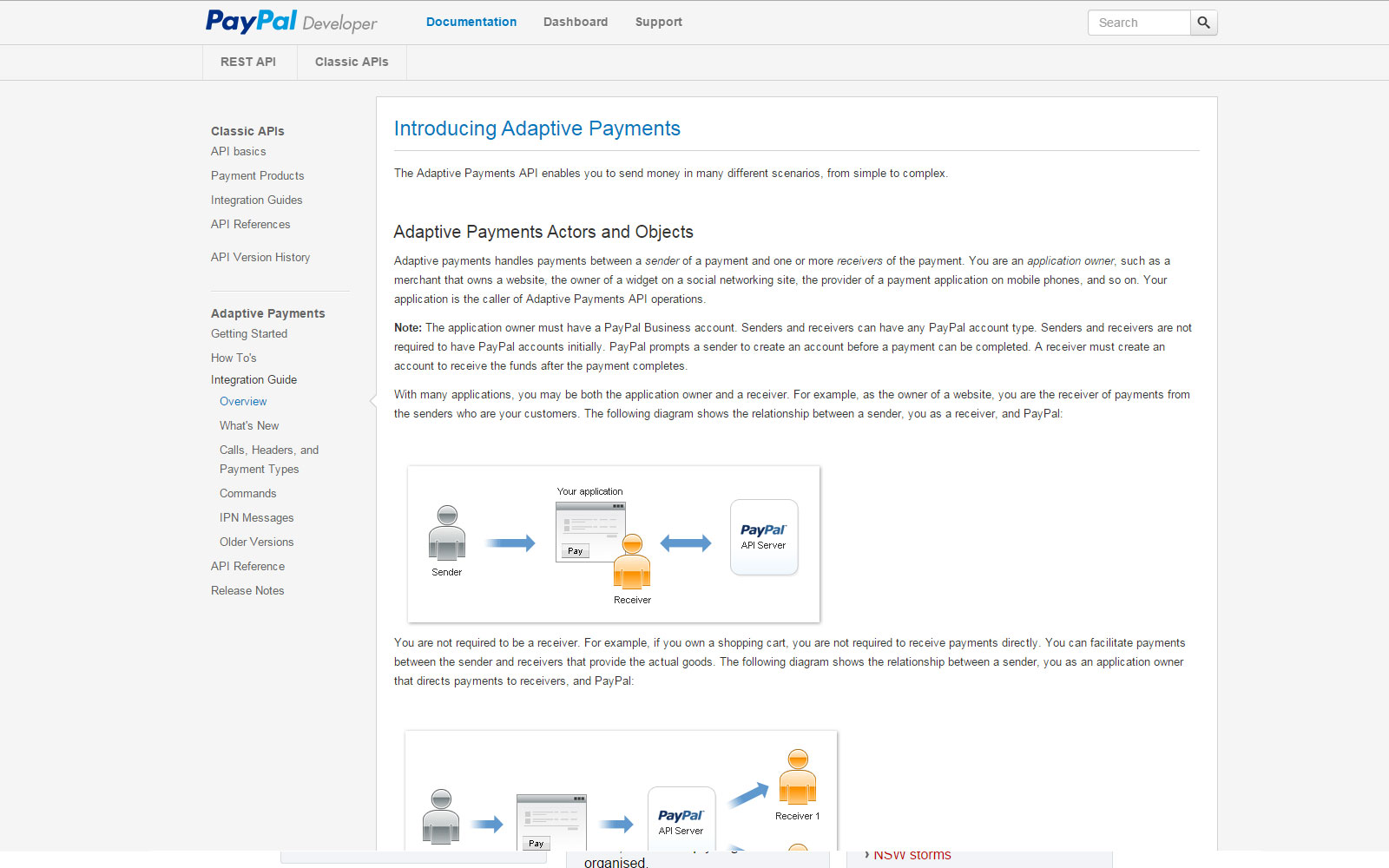PayPal Adaptive Payments
