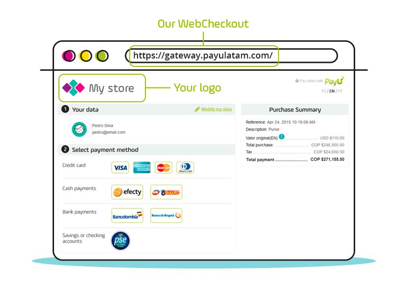 What is PayUMoney WordPress Plugin?